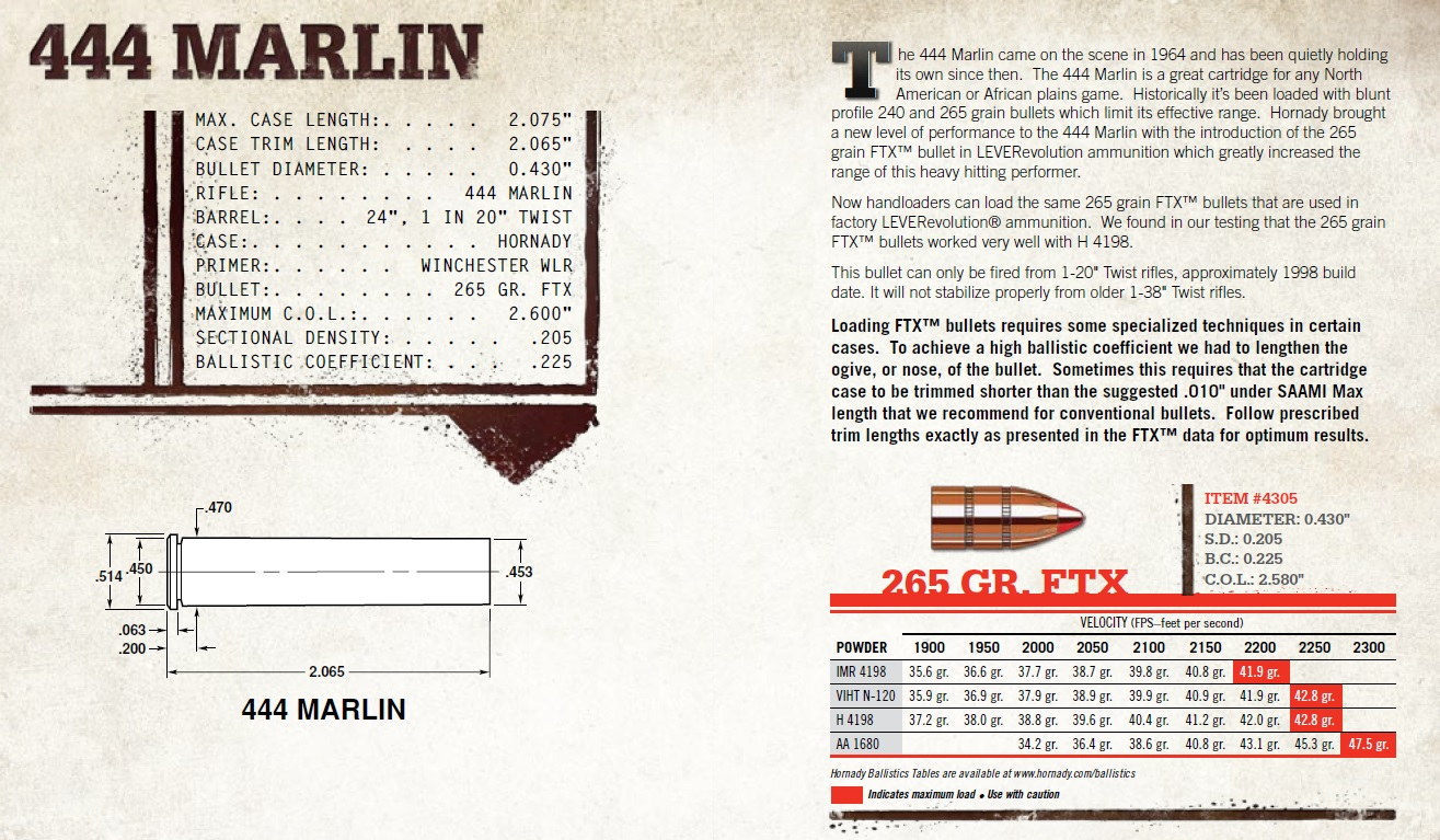 The Original Hornady Load Data for the 444 Marlin FTX